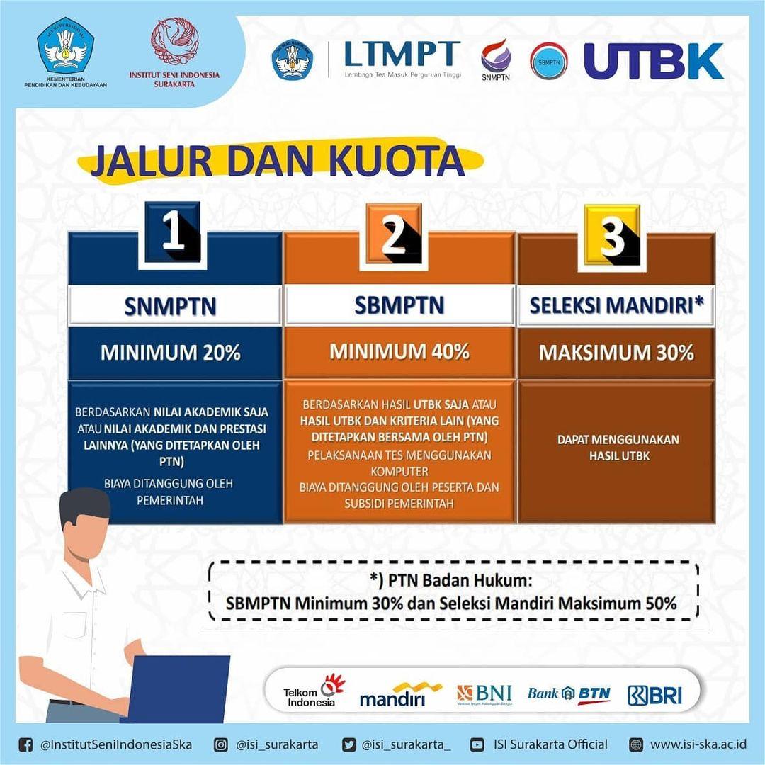 info pmb 4