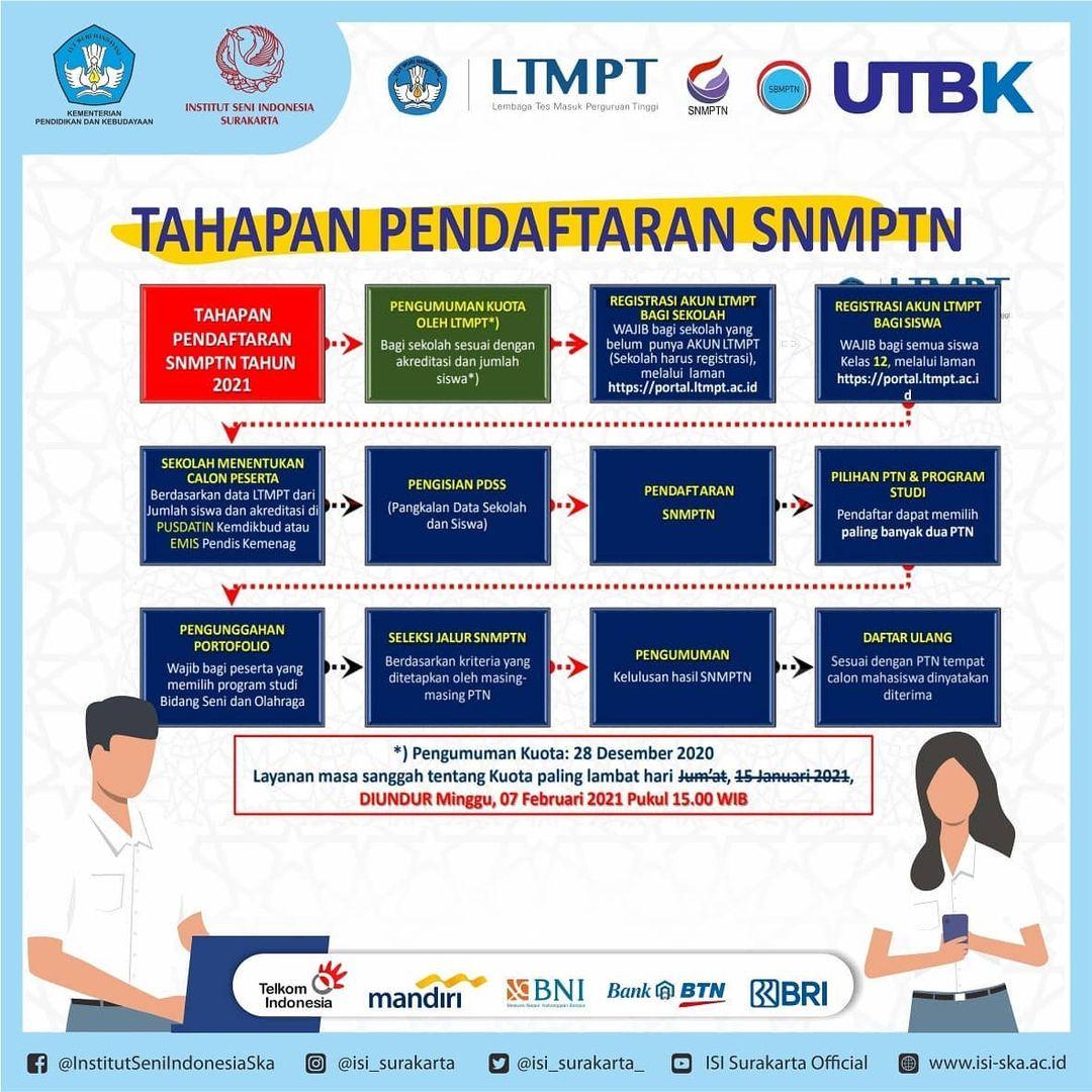 info pmb 8